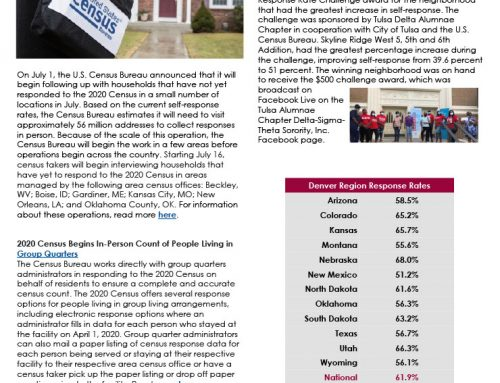 2020 Census Weekly infogram and news clips